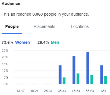 ia_fb_audience_insight